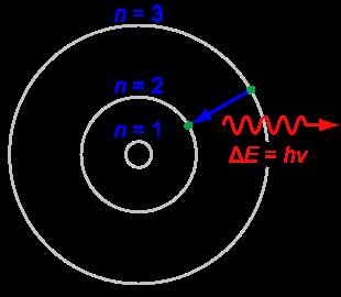 Atom as well  likewise Element as well Korrespondenzprinzip likewise Logik kraft reales mass. on bohrsches atommodell