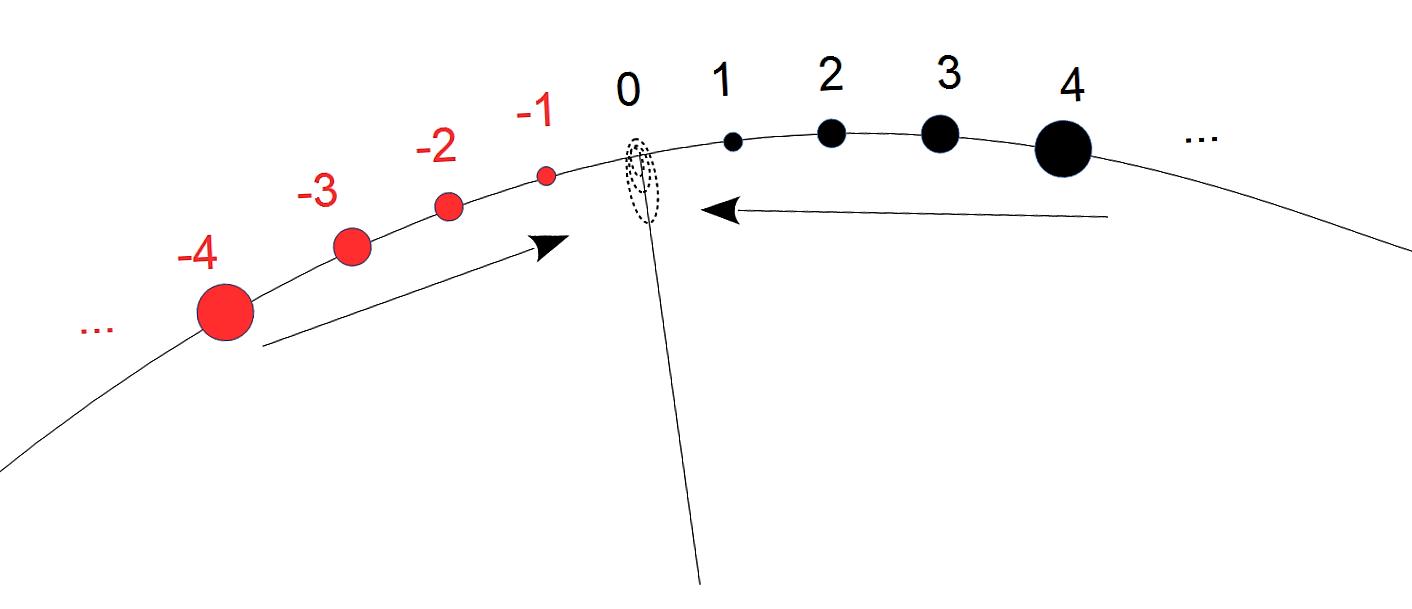 punkte eckpunkte parallelogramm
