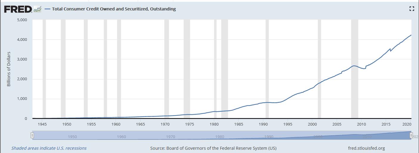staatsverschuldung usa 1940 2016