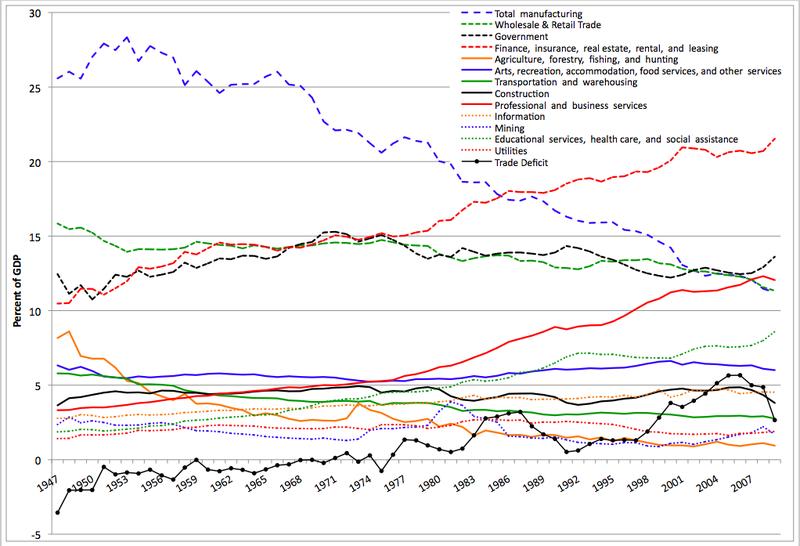 Orientierungsfähigkeit der Marktteilnehmer (Aktien- und Goldmarkt ...
