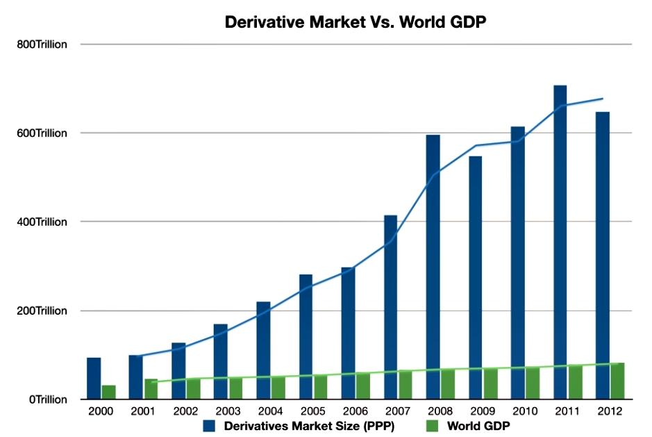 derivatehandel